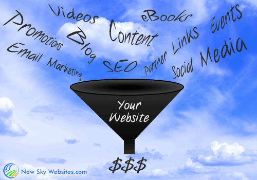 Website Funnel by New Sky Websites in Oconomowoc, WI
